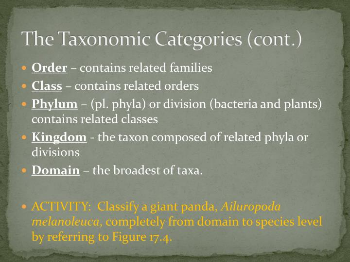 The Taxonomic Categories (cont.)