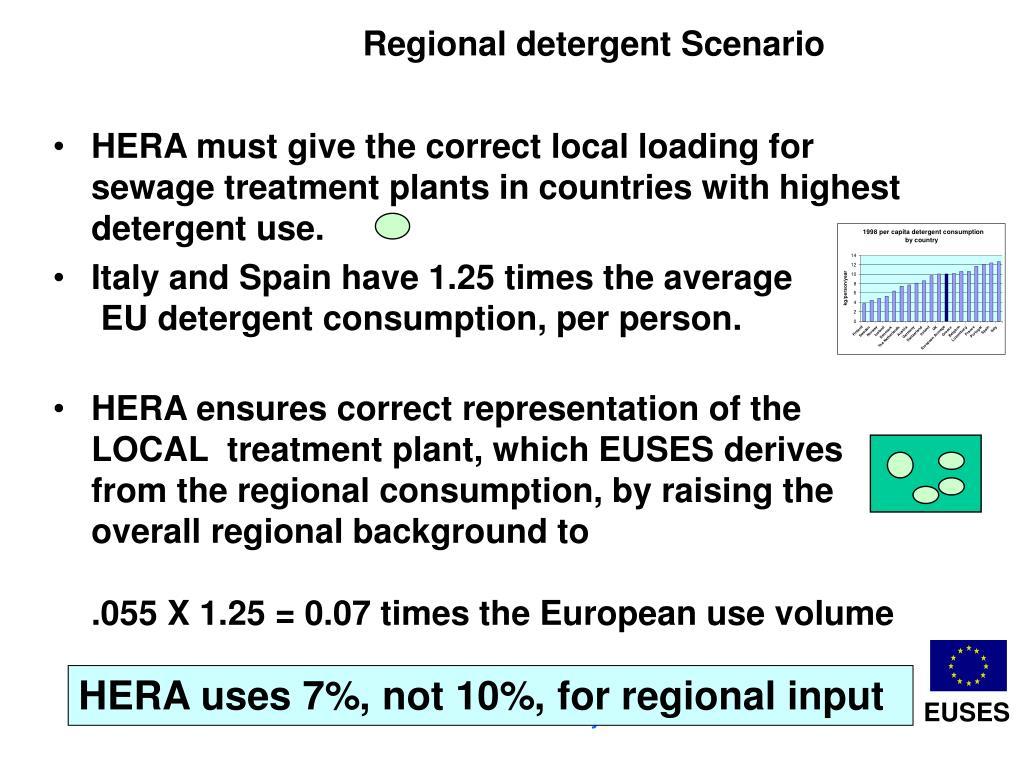 Regional detergent Scenario