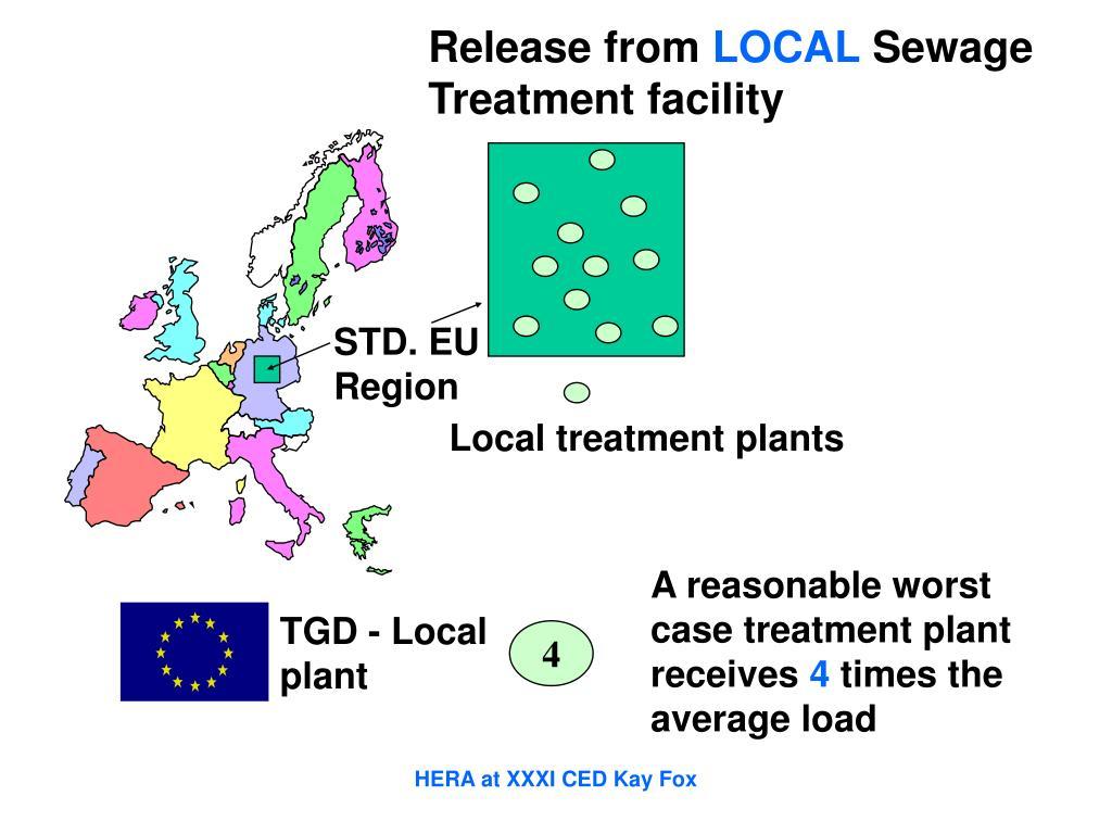 STD. EU
