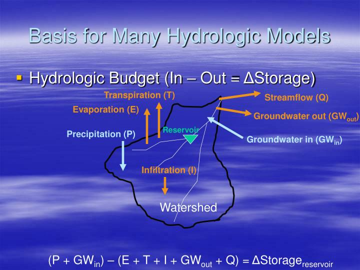 Basis for Many Hydrologic Models