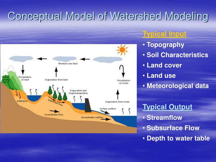 Conceptual Model of Watershed Modeling