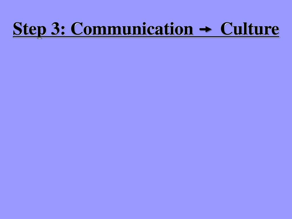 Step 3: Communication      Culture