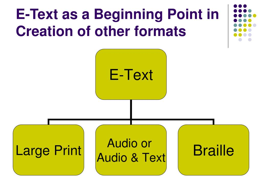 E-Text as a Beginning Point in Creation of other formats