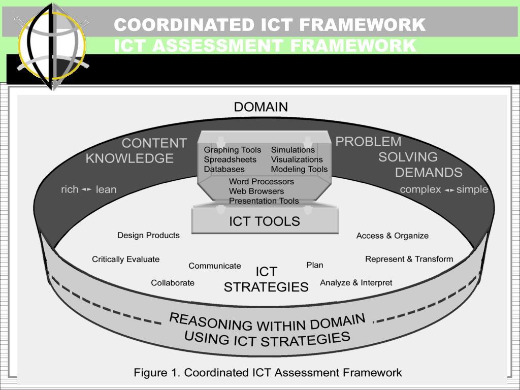 COORDINATED ICT FRAMEWORK