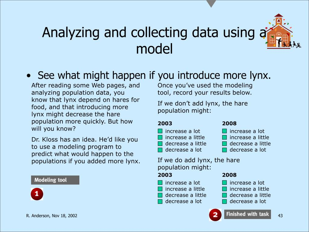 Analyzing and collecting data using a model