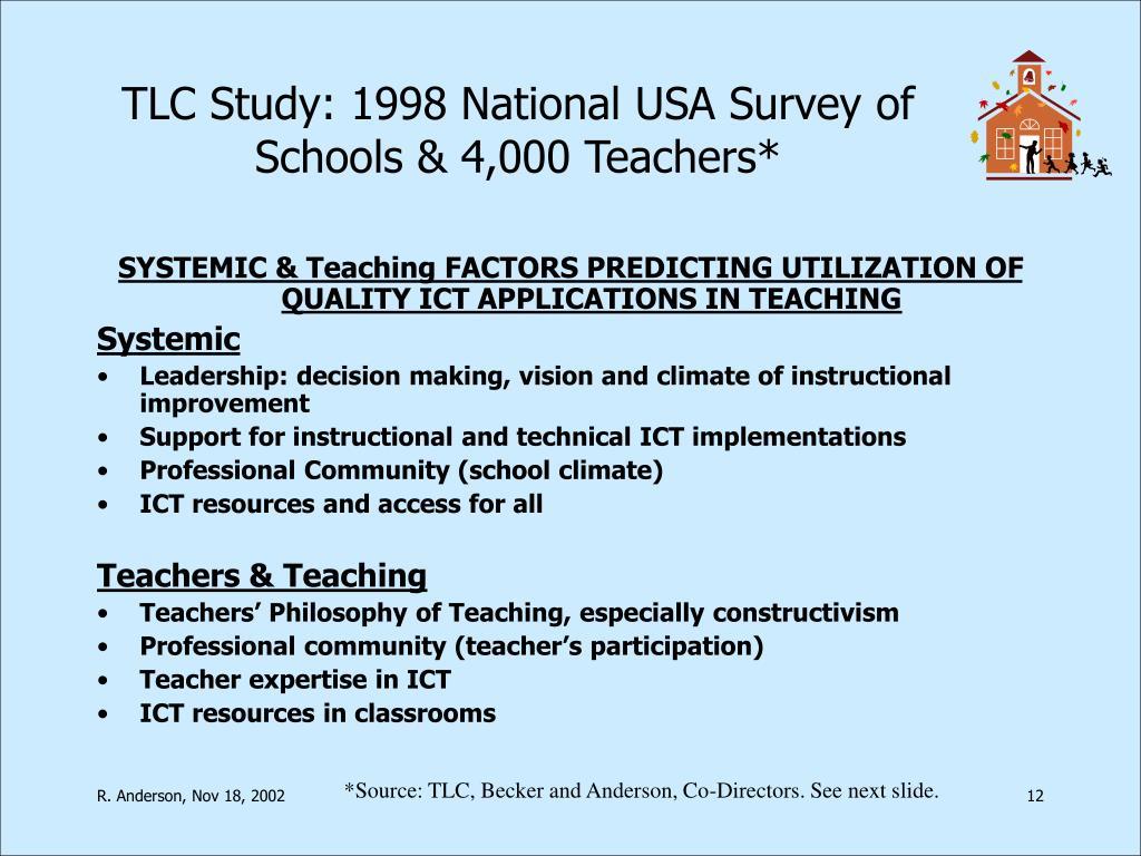 TLC Study: 1998 National USA Survey of Schools & 4,000 Teachers*