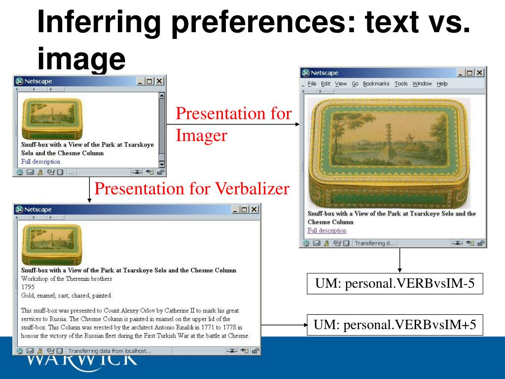 Inferring preferences: text vs. image