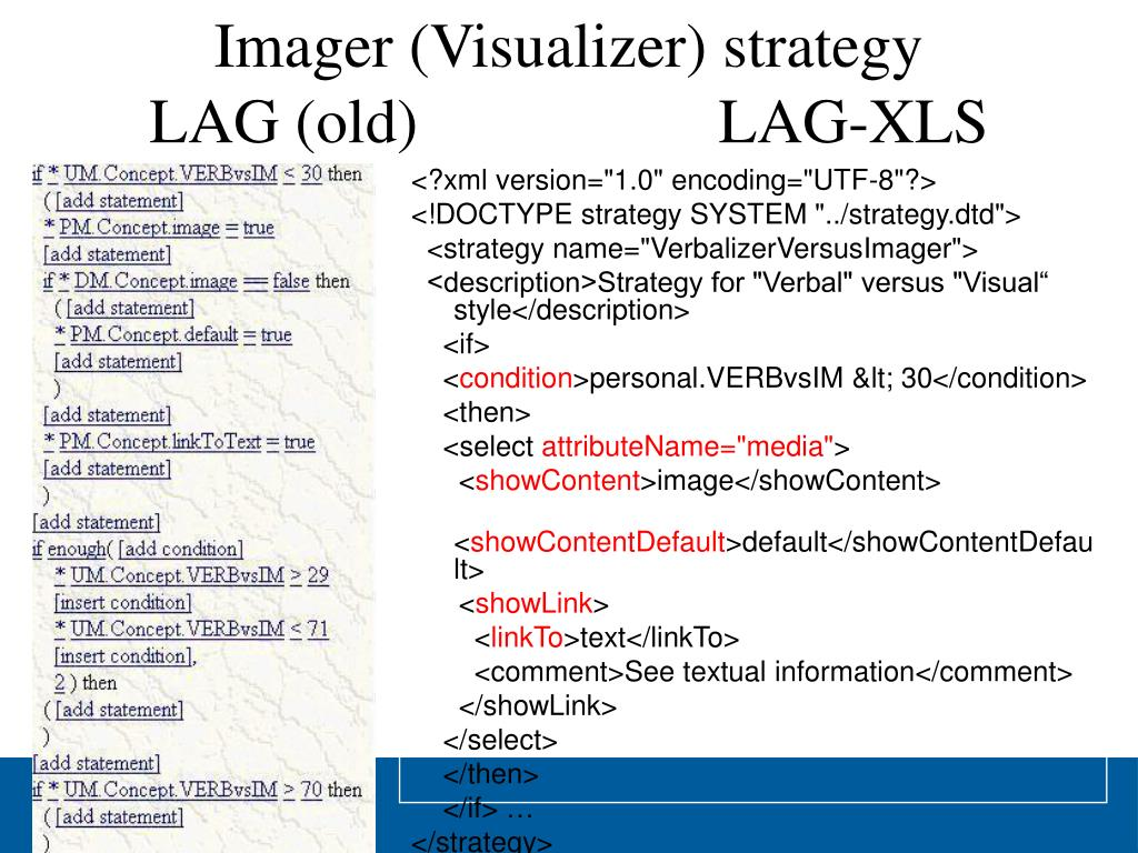 Imager (Visualizer) strategy