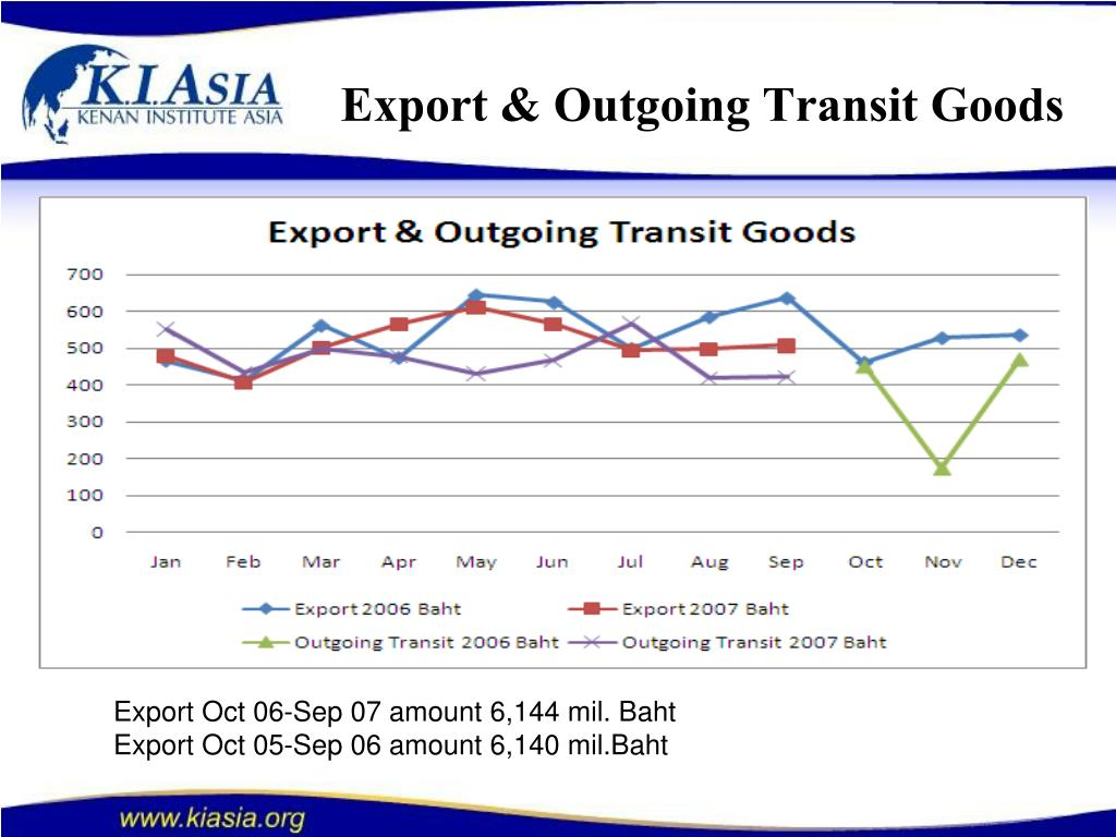 Export & Outgoing Transit Goods