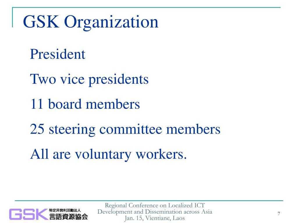 GSK Organization
