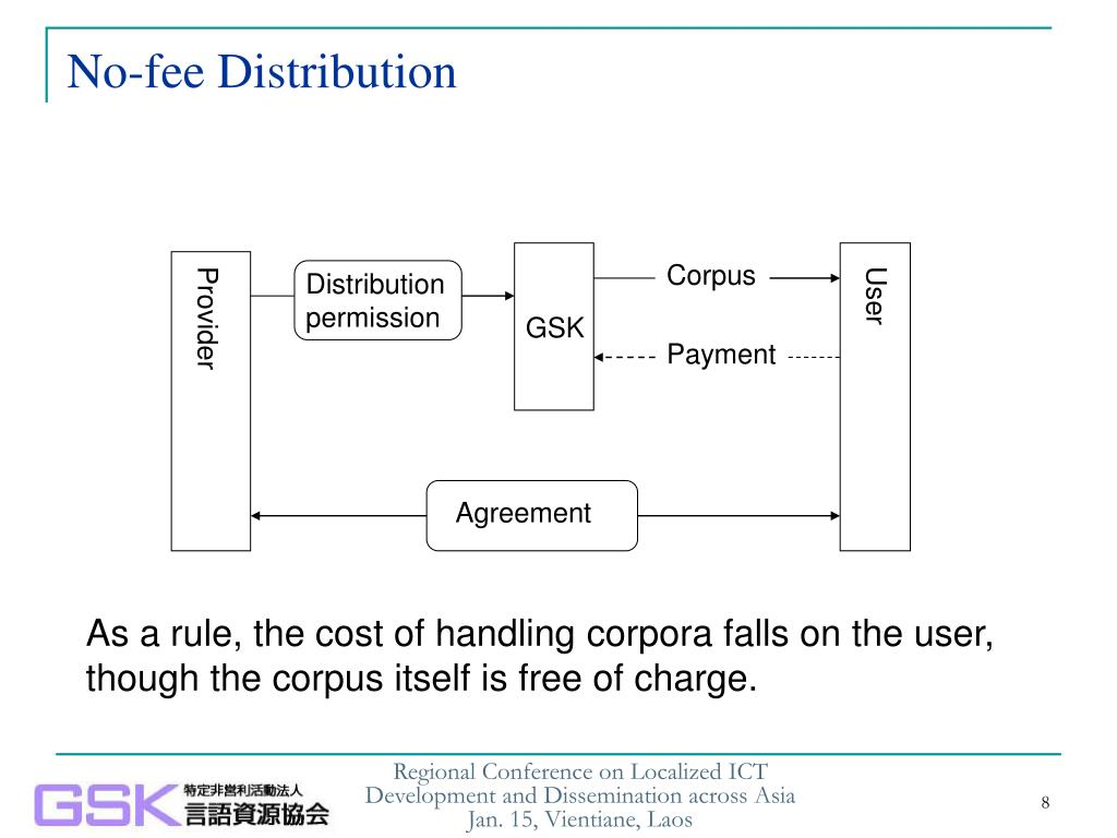 No-fee Distribution