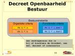 decreet openbaarheid bestuur1
