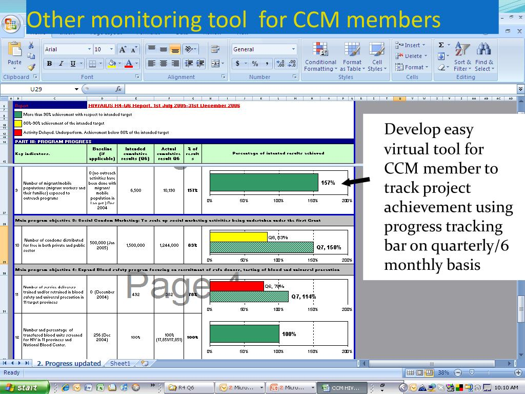 Other monitoring tool  for CCM members