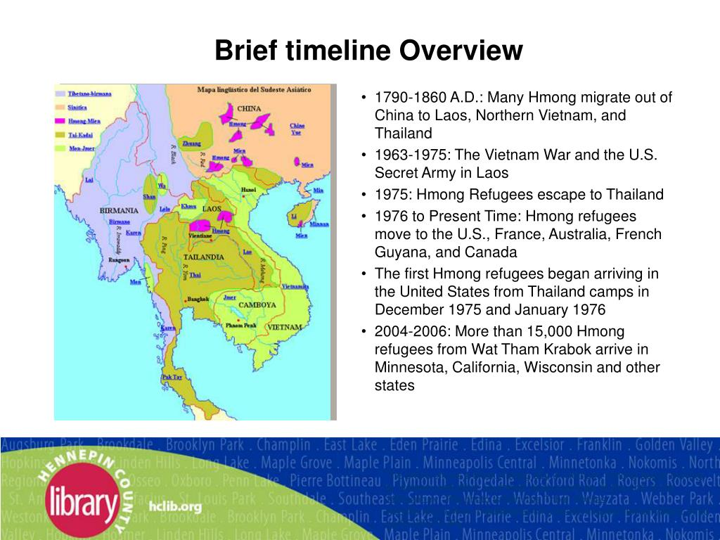 Brief timeline Overview