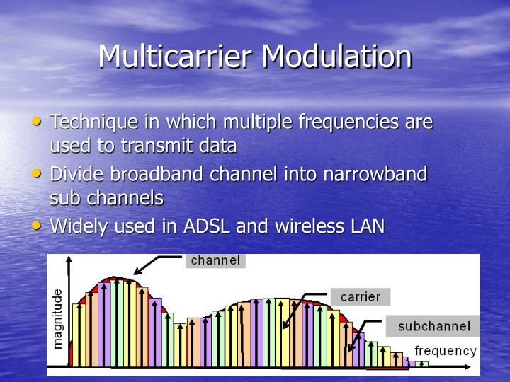 Multicarrier Modulation