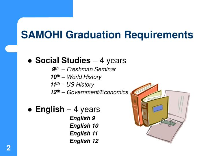 SAMOHI Graduation Requirements
