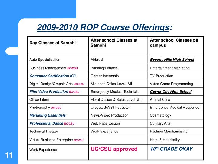 2009-2010 ROP Course Offerings