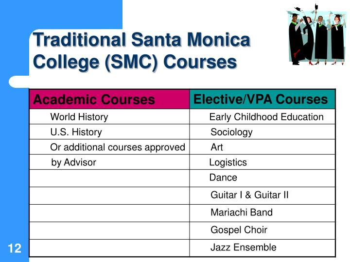 Traditional Santa Monica College (SMC) Courses