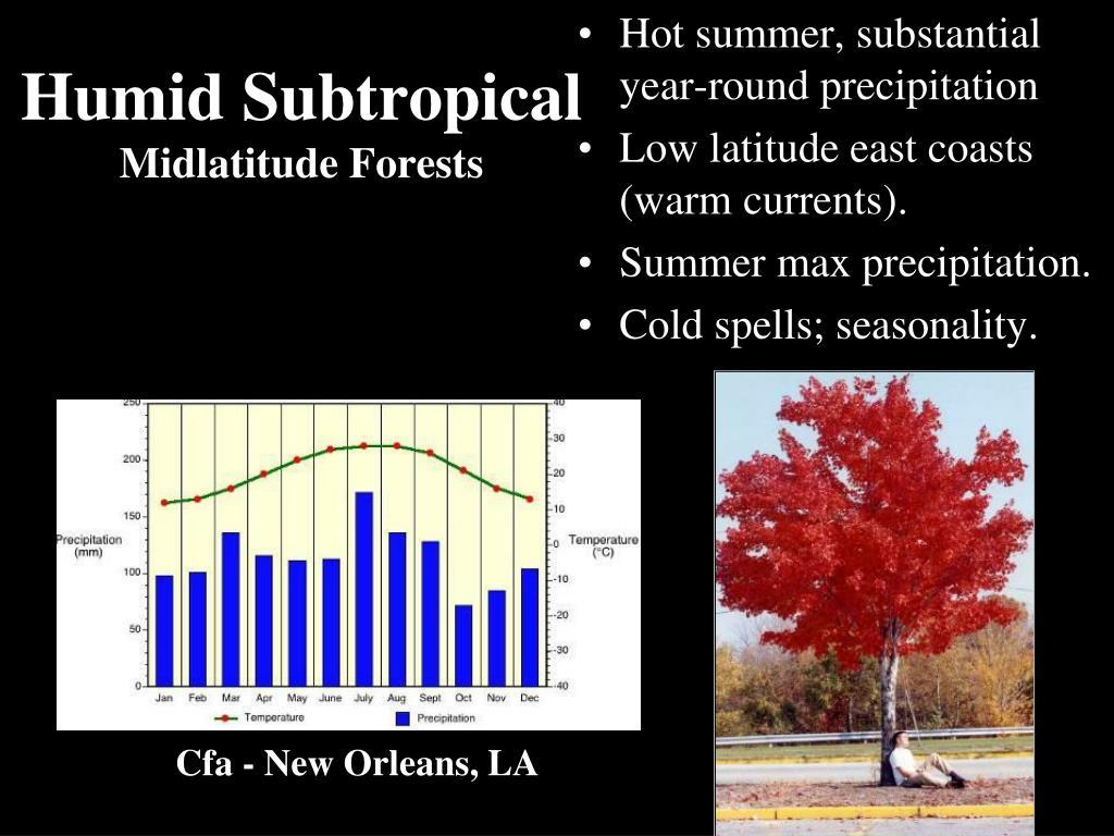 Humid Subtropical