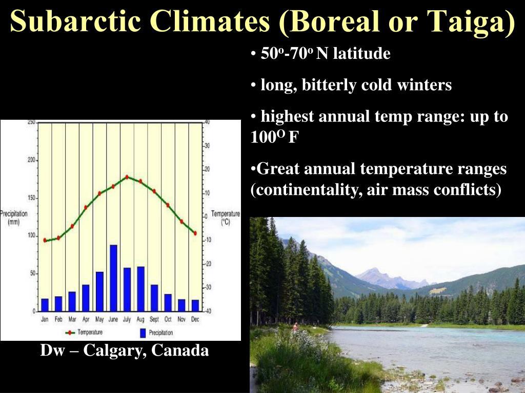 Subarctic Climates (Boreal or Taiga)
