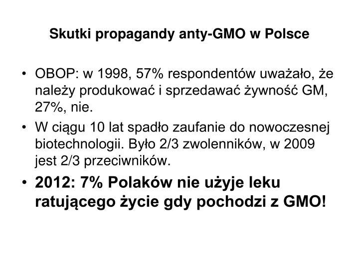 Skutki propagandy anty-GMO w Polsce