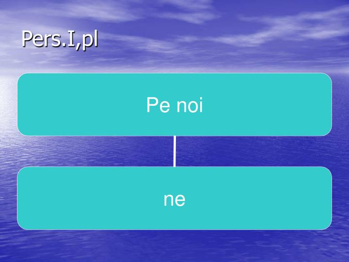Pers.I,pl