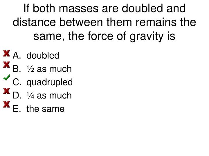 If both masses are doubled and distance between them remains the same, the force of gravity is