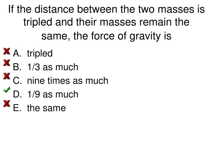 If the distance between the two masses is tripled and their masses remain the same, the force of gravity is