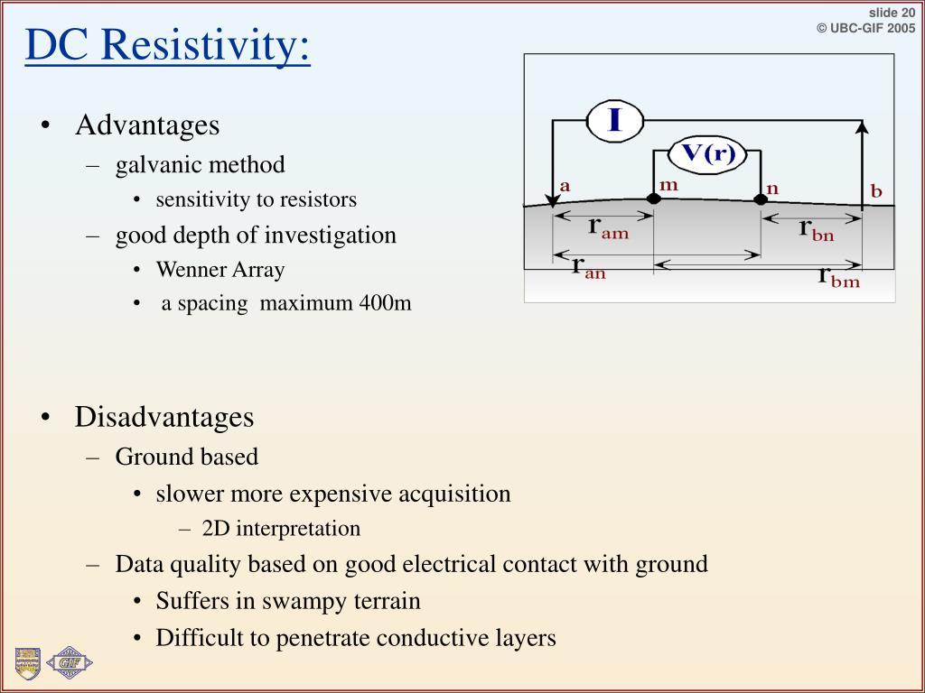 DC Resistivity: