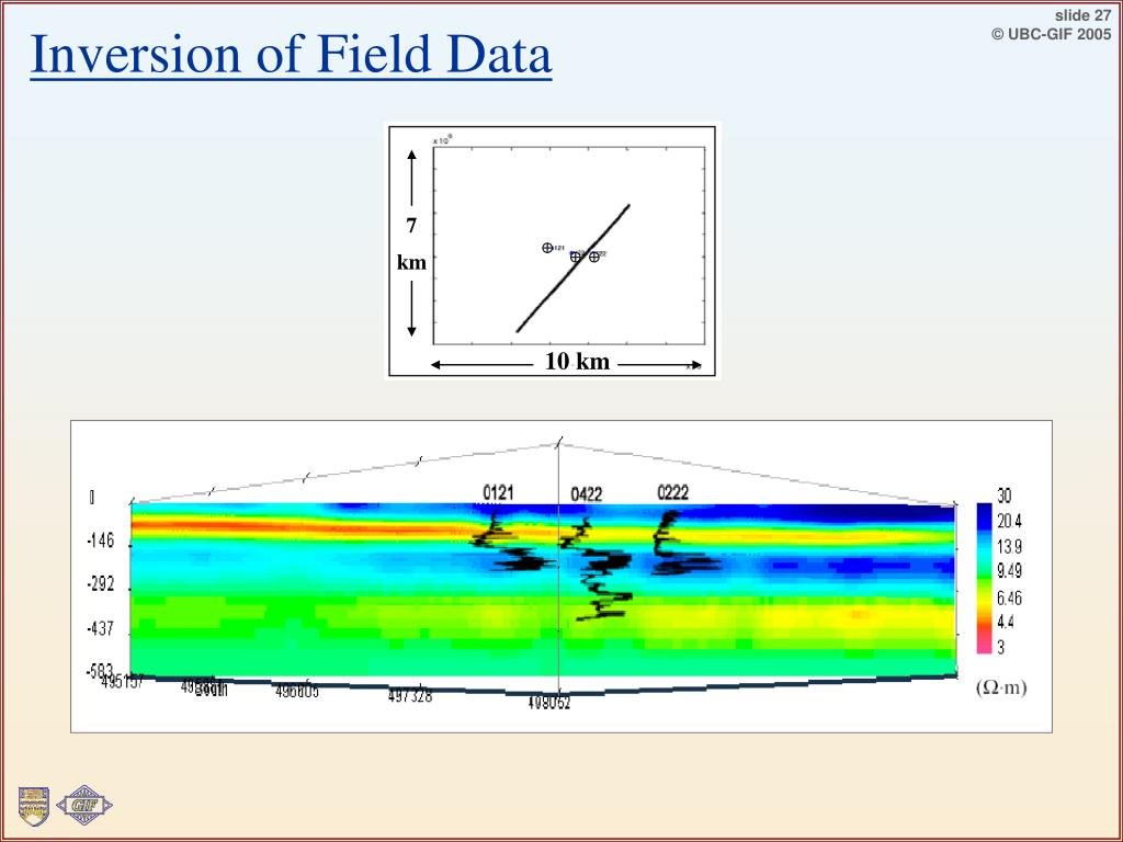Inversion of Field Data