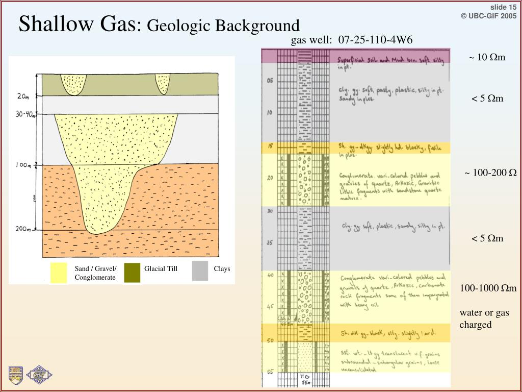 gas well:  07-25-110-4W6