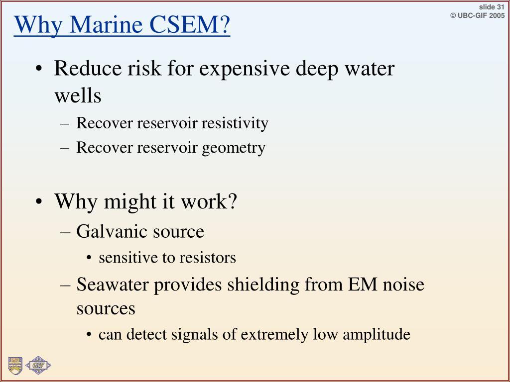 Why Marine CSEM?