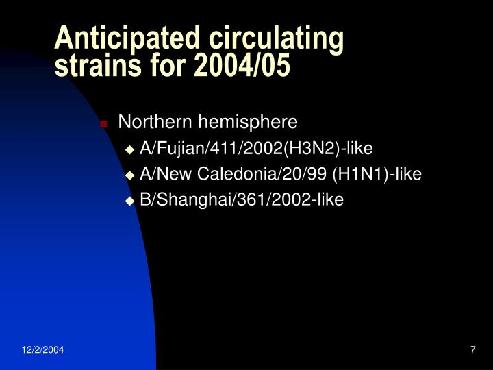 Anticipated circulating strains for 2004/05