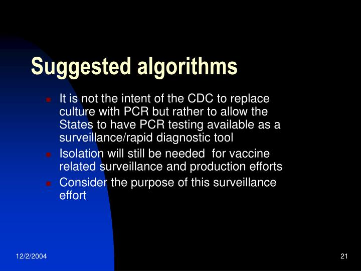 Suggested algorithms