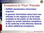 exceptions to floor principle