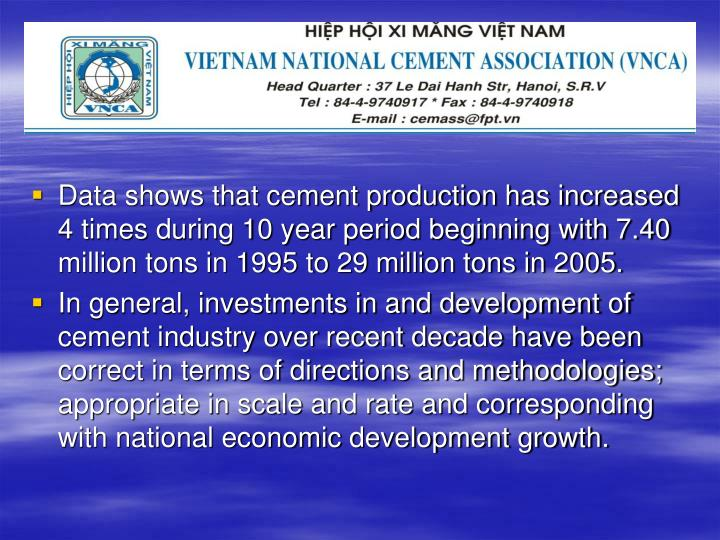 Data shows that cement production has increased 4 times during 10 year period beginning with 7.40 million tons in 1995 to 29 million tons in 2005.