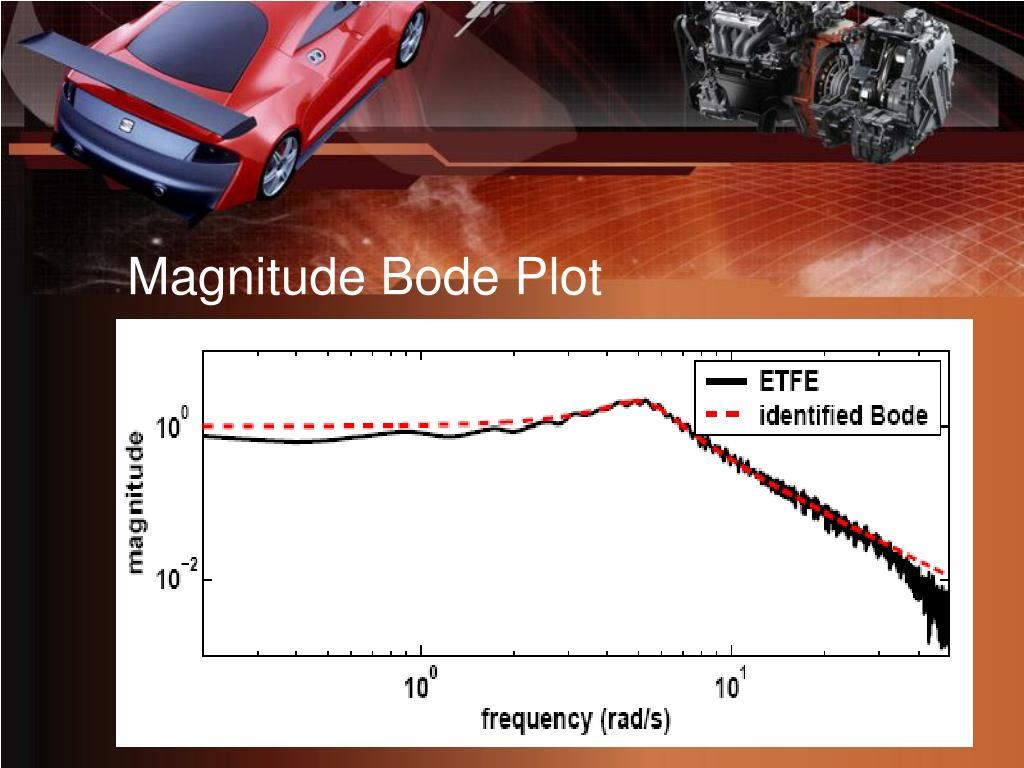 Magnitude Bode Plot