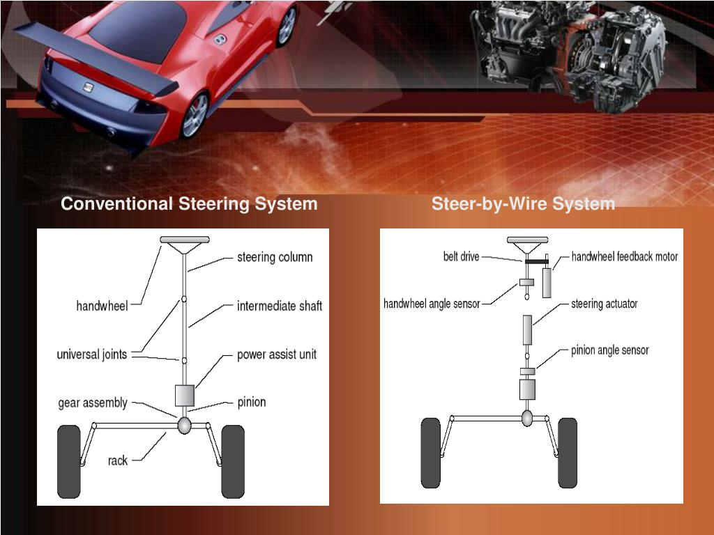 Conventional Steering System