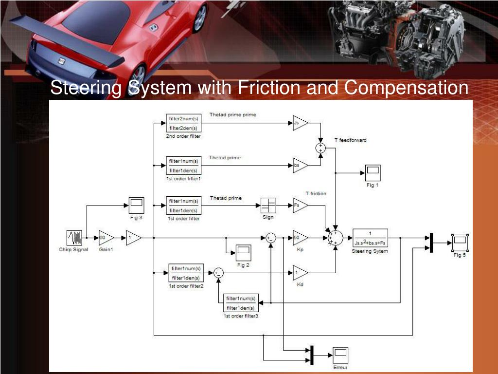 Steering System with Friction and Compensation
