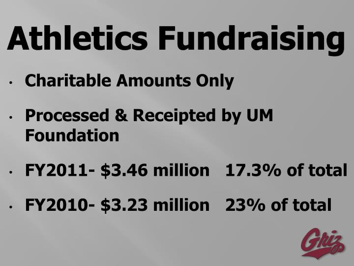 Athletics Fundraising