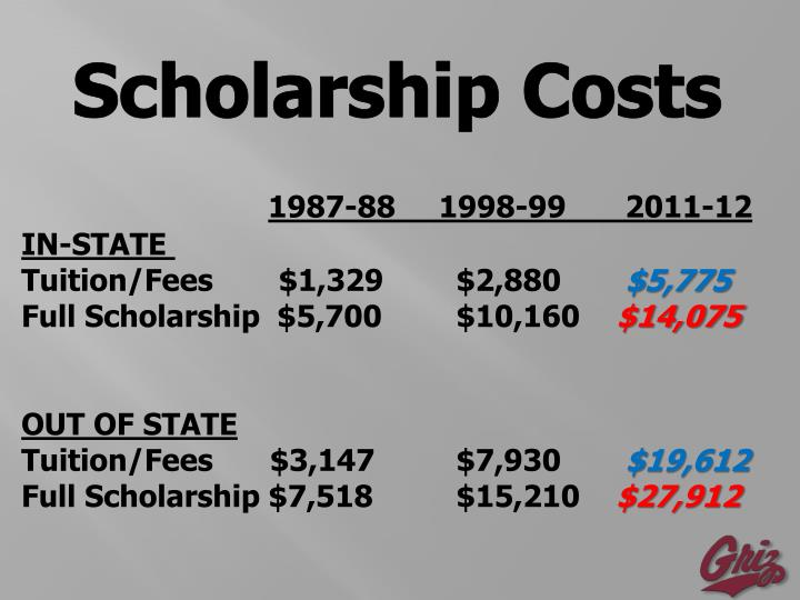 Scholarship Costs