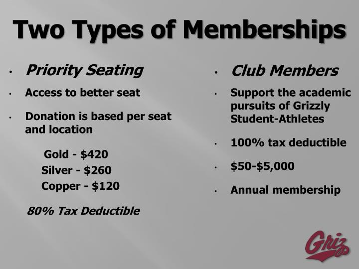 Two Types of Memberships