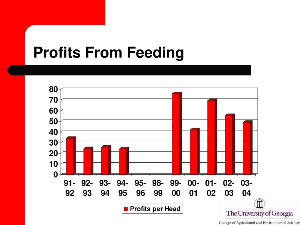 Profits From Feeding