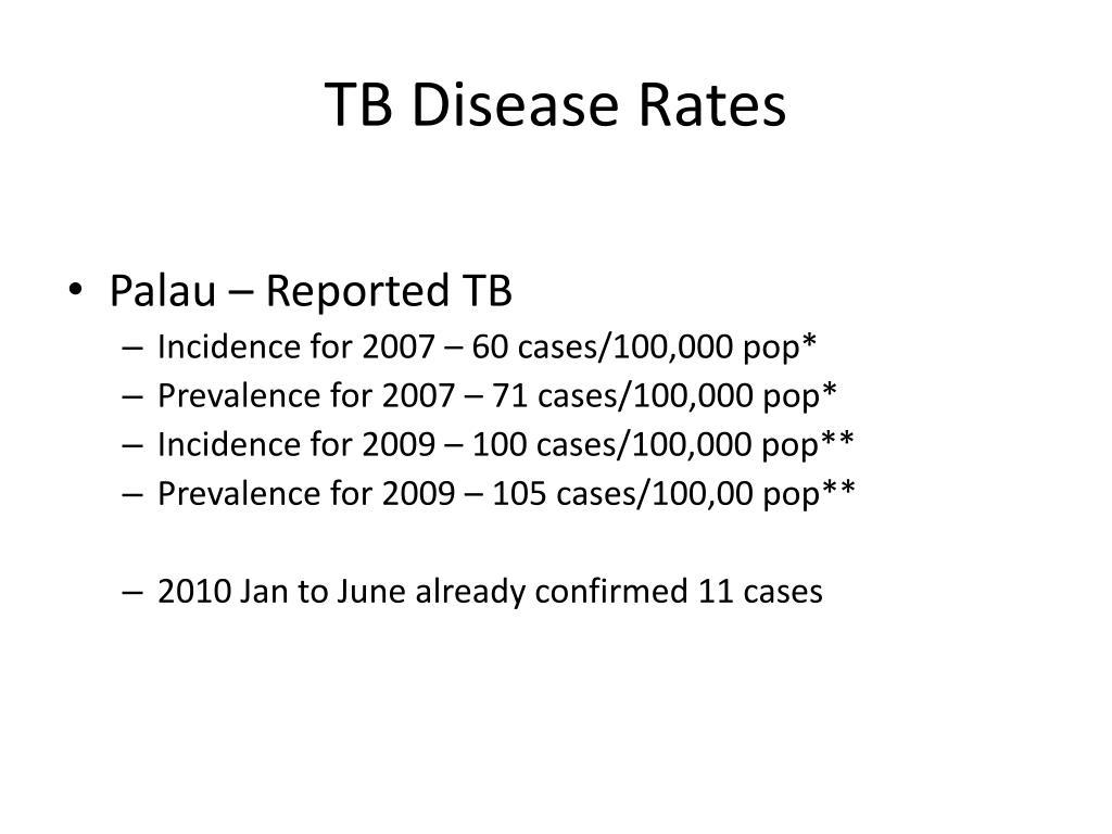 TB Disease Rates