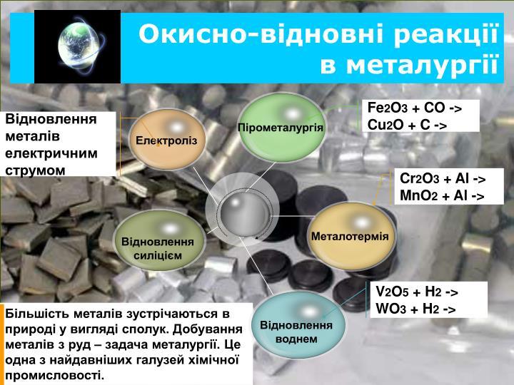 Металотермія