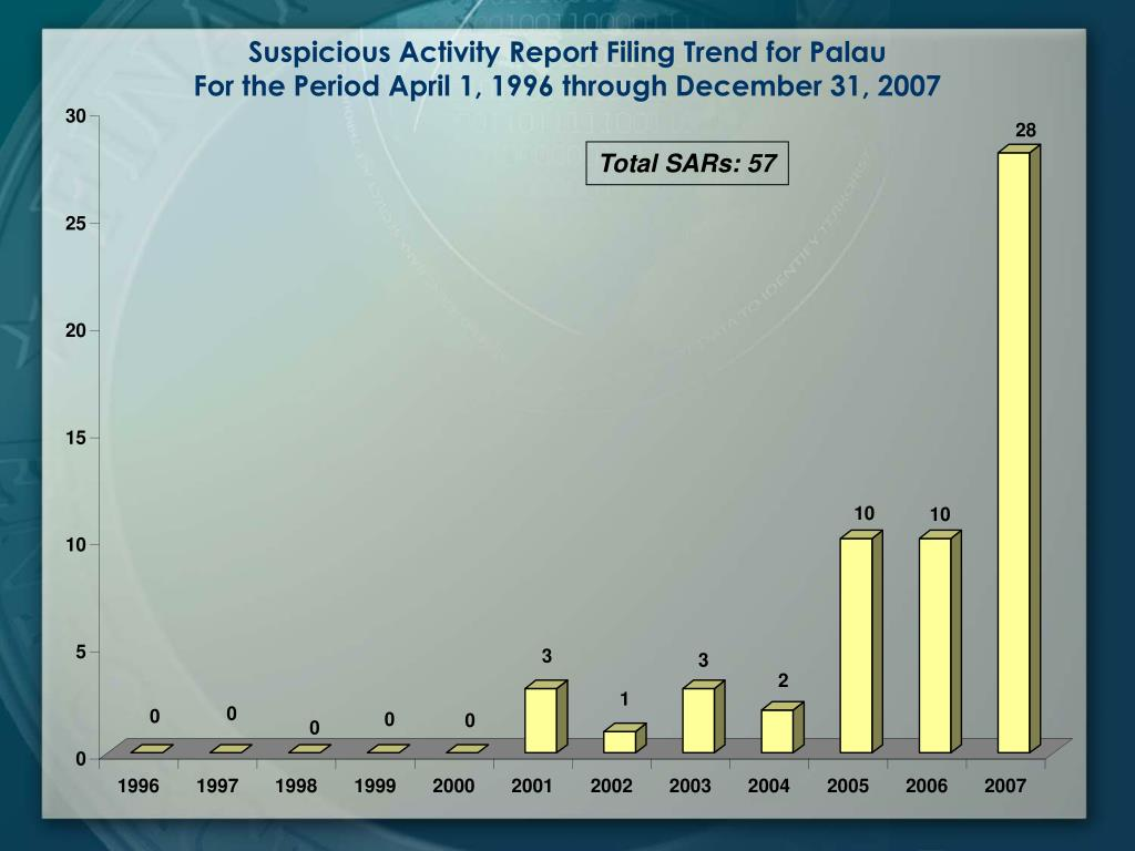 Suspicious Activity Report Filing Trend for Palau                                                                                                  For the Period April 1, 1996 through December 31, 2007