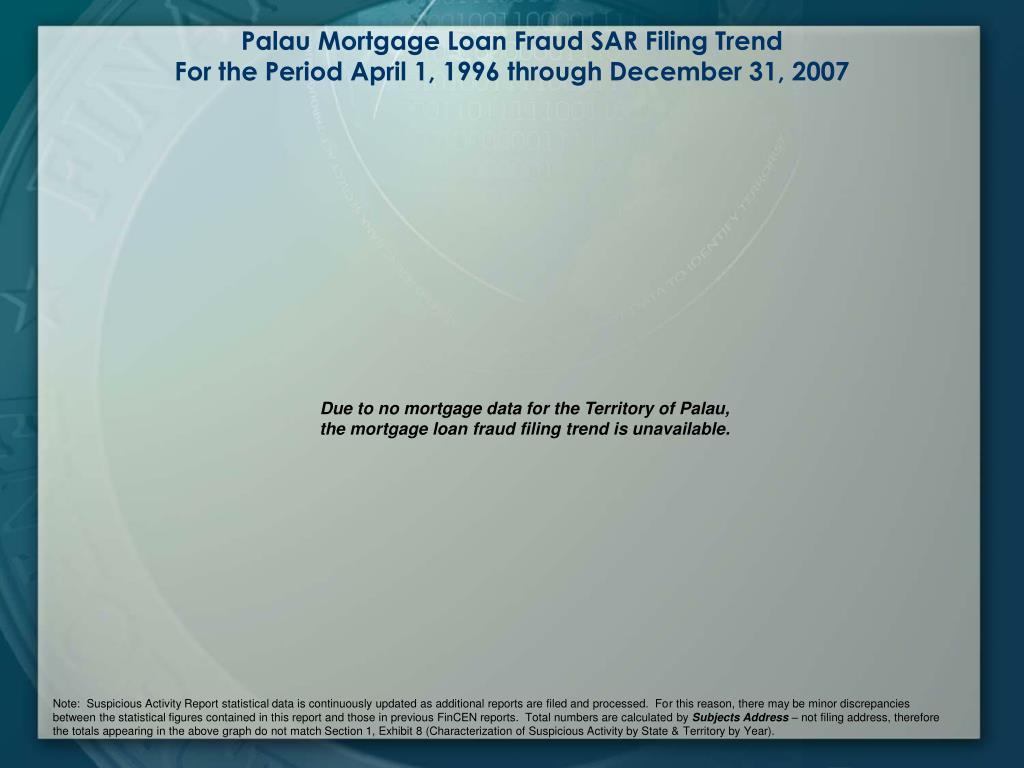 Palau Mortgage Loan Fraud SAR Filing Trend