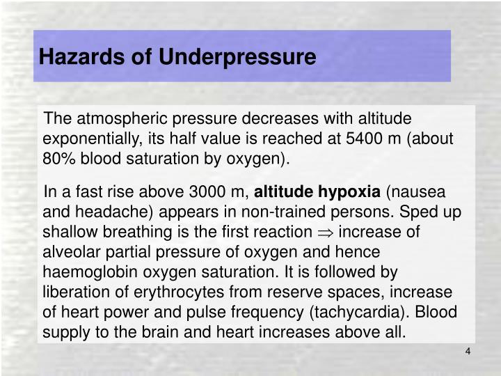 Hazards of Underpressure