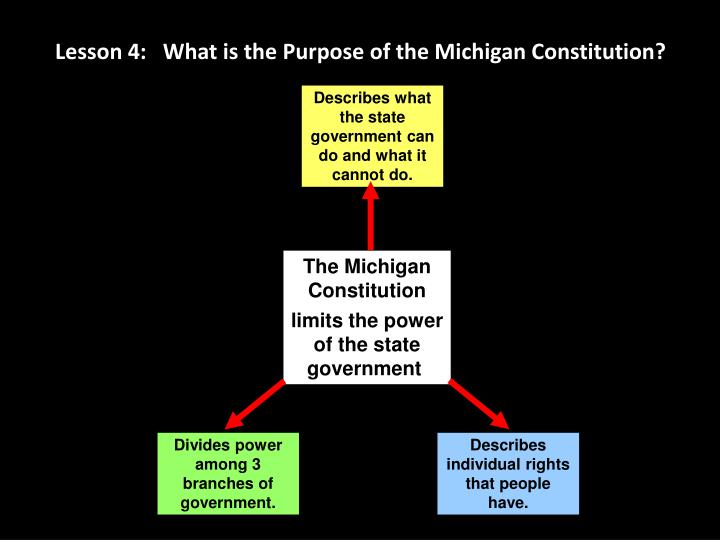 Lesson 4:   What is the Purpose of the Michigan Constitution?