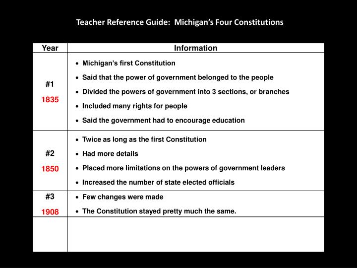 Teacher Reference Guide:  Michigan's Four Constitutions